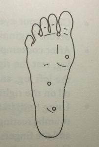 Ayurvedic foot massage 2